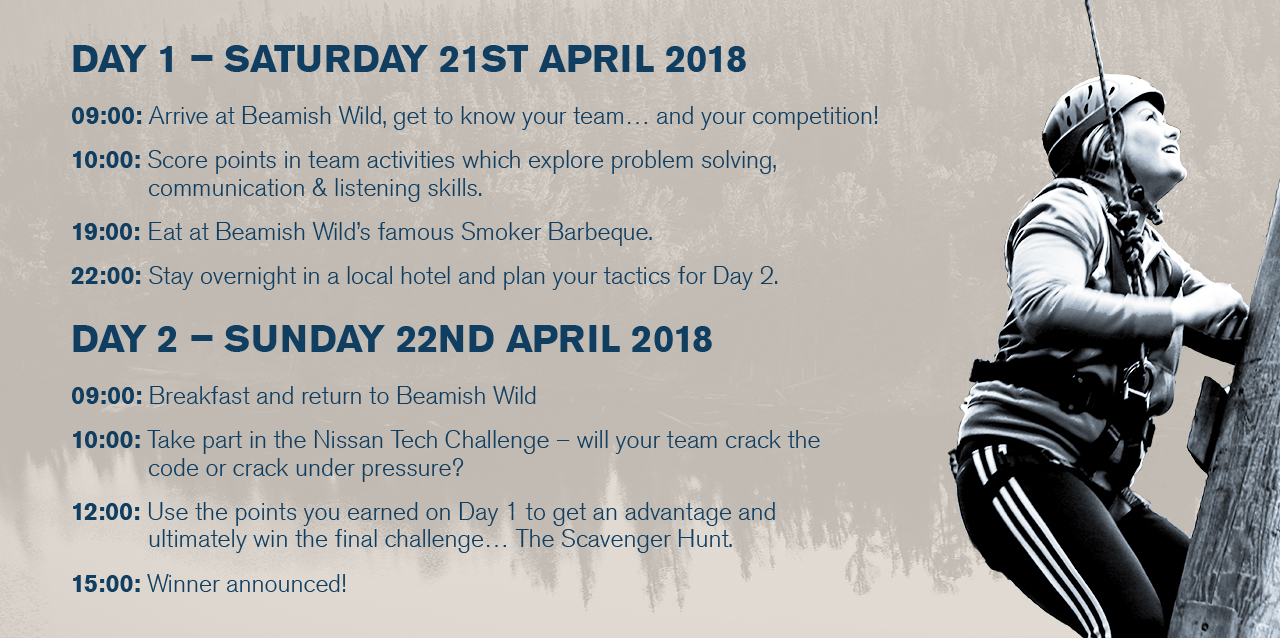 Timetable - Beamish Wild